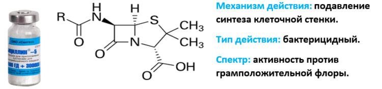 пенецилин